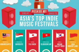 indie fest infographic cover